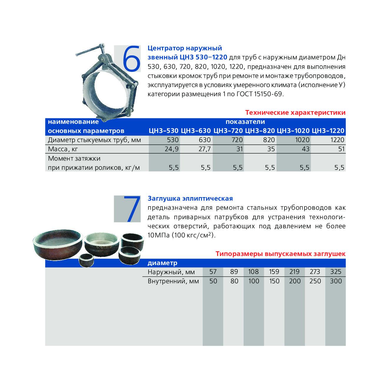 Центратор наружный звенный ЦНЗ 530–1220