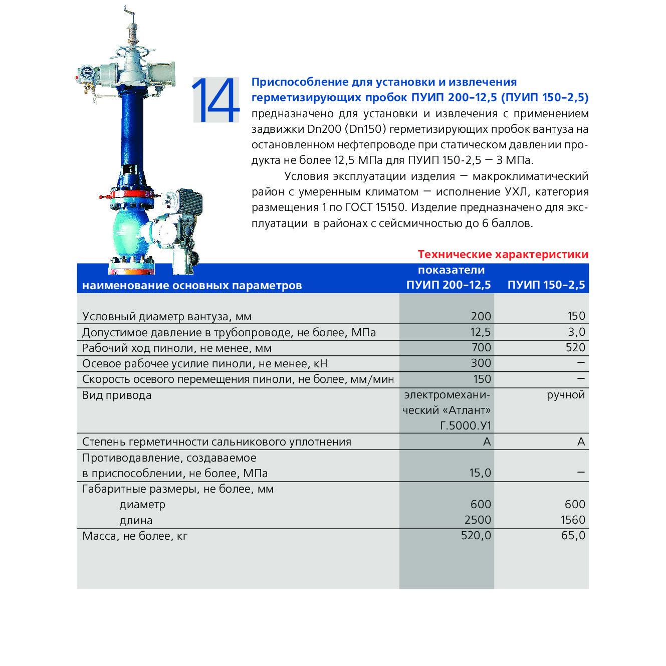 Приспособление для установки и извлечения герметизирующих пробок ПУИП 200-12,5 (ПУИП 150-2,5)