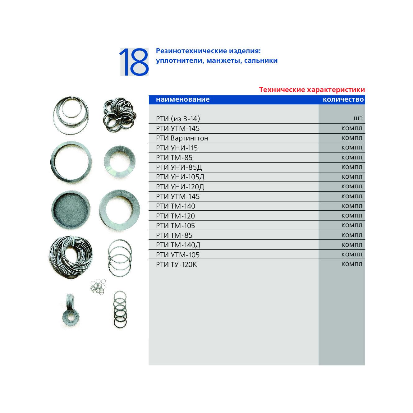 Резинотехнические изделия: уплотнители, манжеты, сальники